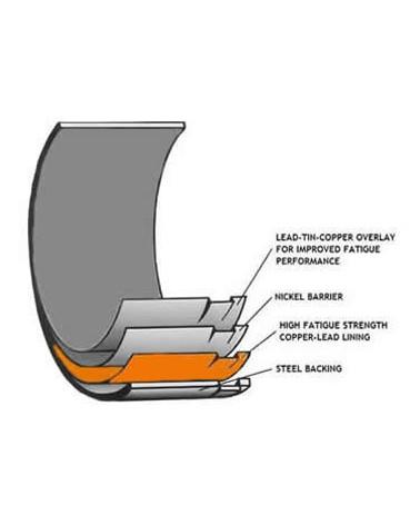 2.5 TSI EA855 EVO ACL STD Race Pleuellager