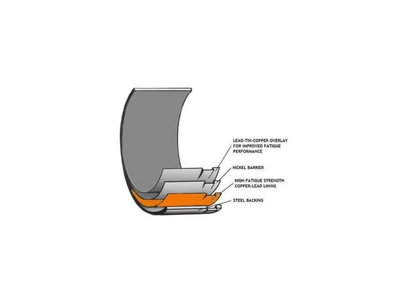 2.0 TFSI & TSI ACL STD Pleuel & Hauptlager Schalen Set